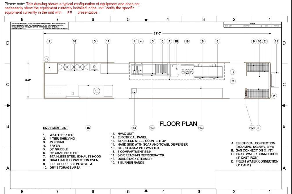 Catering Kitchen Layout Design Dimensions   Buscar Con Google