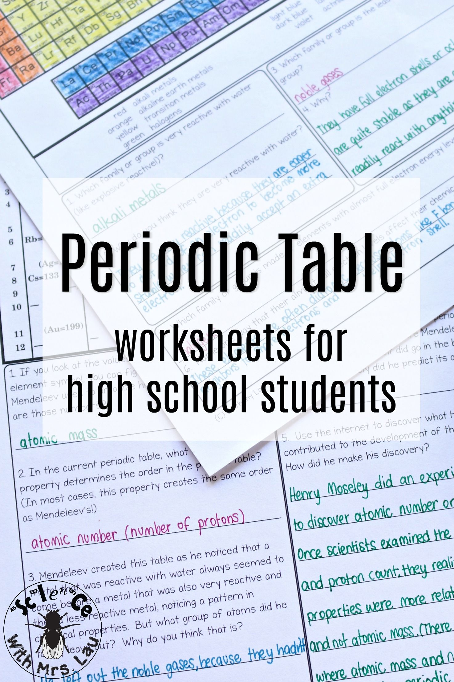 Periodic Table Trends Chemistry Homework Pages