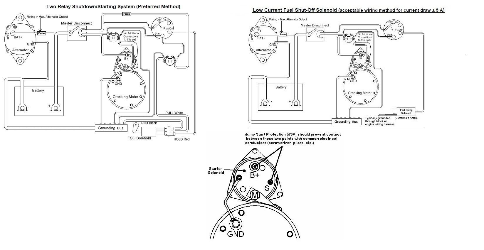 Cummins Fuel Shut Off Solenoid Wiring Diagram In 2020 Automotive Electrical Diagram Electrical Wiring Diagram