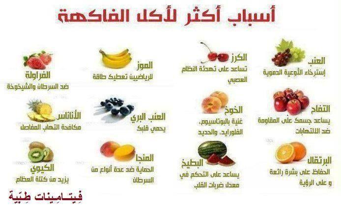 فوائد الفاكهة Health Healthy Health Fitness