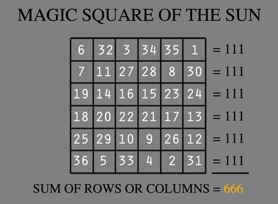 Magic Square of the Sun - 666 | Esoteric/Spiritual Symbolism, Art