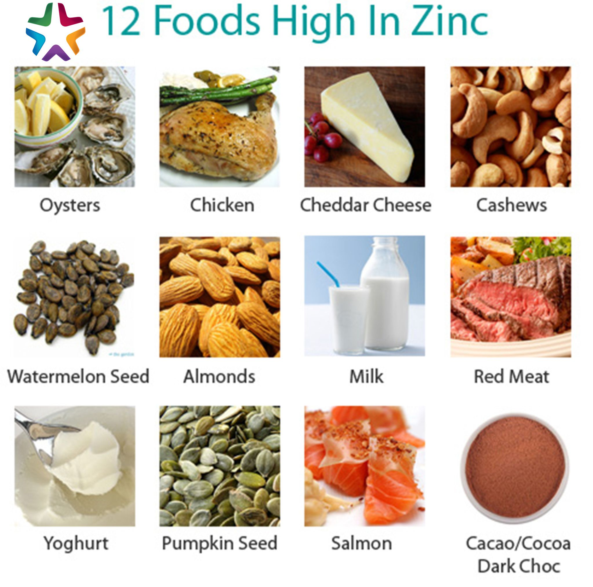 I wonder what products contain zinc 64
