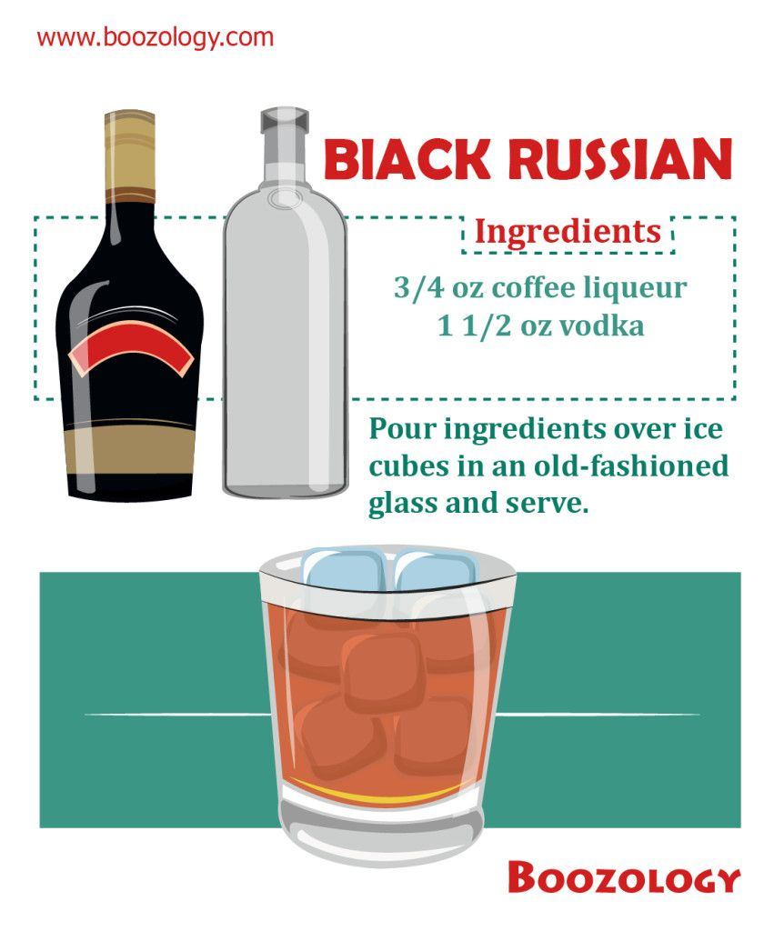 Black Russian, Drink Menu, Old