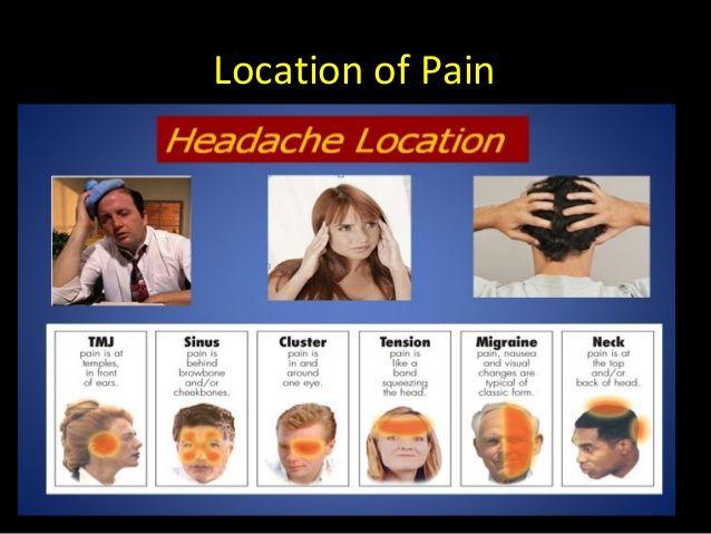 Headache   Chronically Living w/ Pain by My side!