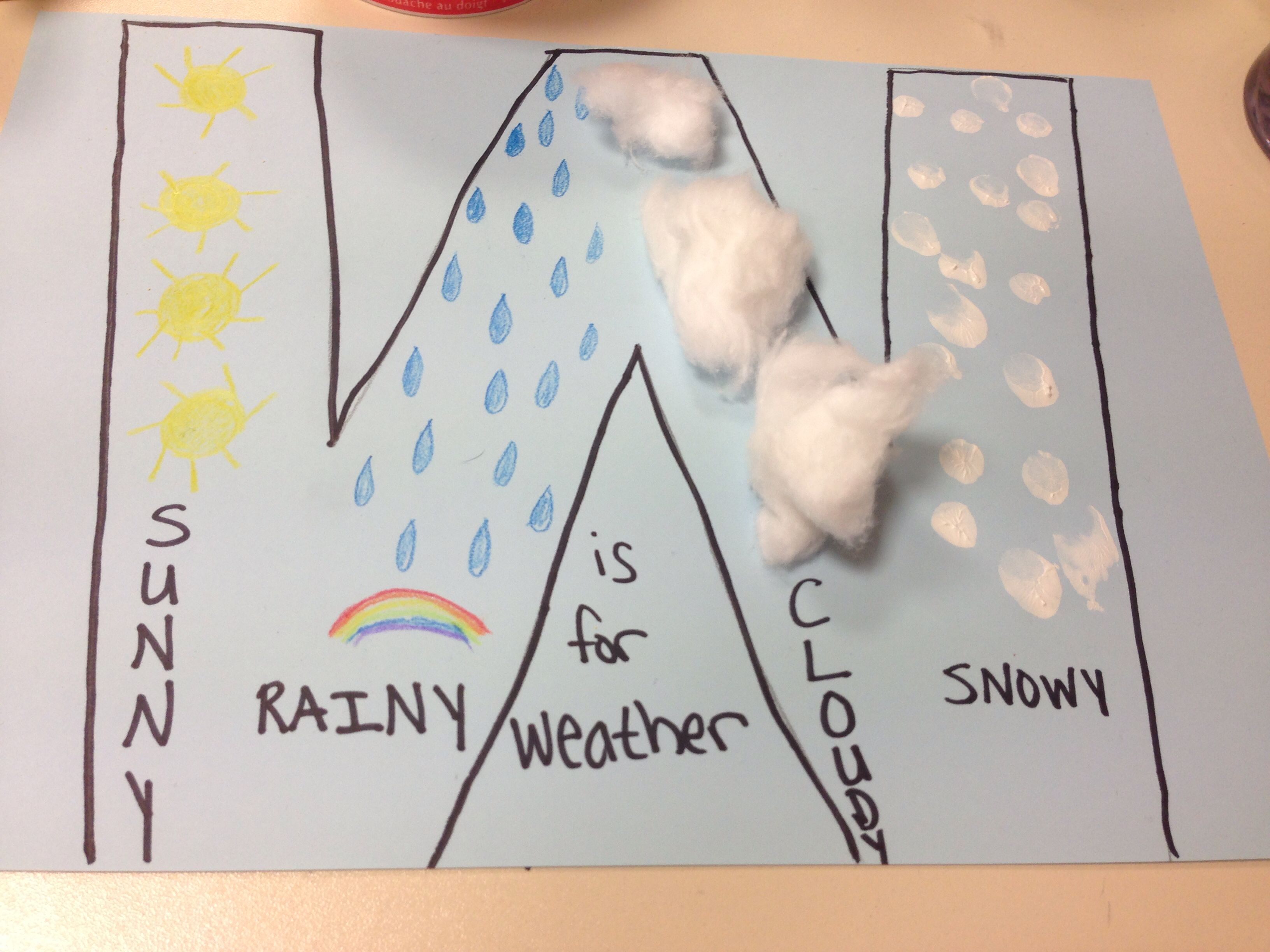 W Is For Weather Preschool Letter Craft Kids Play Learning