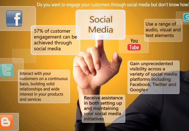 Be social smart. Engage with your audience... #socialmediafacts #facts #socialmedia #socialglims #mydubai #dubai #expo2020 #socialmediamarketing #knowledge #socialmediaexperts #stats #business #onlinemarketing #brands #startups #sme #entrepreneurs