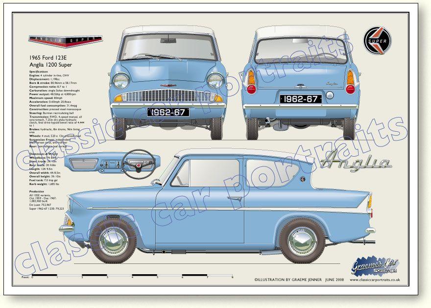 Ford Anglia Eerste Auto Van Mijn Ouders Eerste Auto Oude Auto S Auto