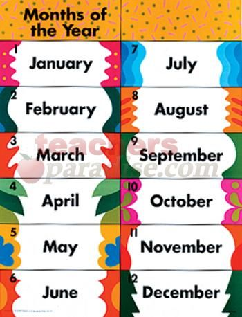 graphic about Months of the Year Printable called printable weeks of the yr chart - Google Glance Harshil