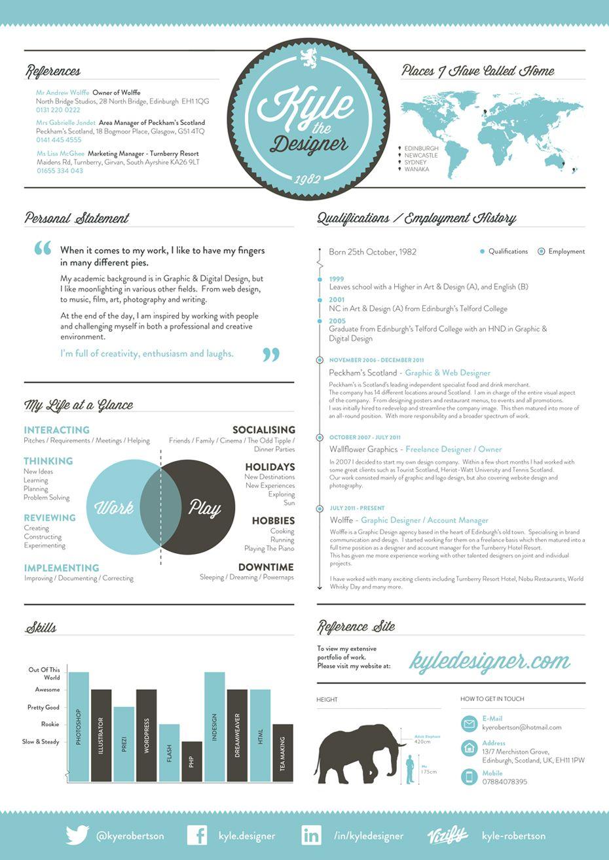 website submissions digimkts com excellent listing my site excellent listing my site resume kyle the designer