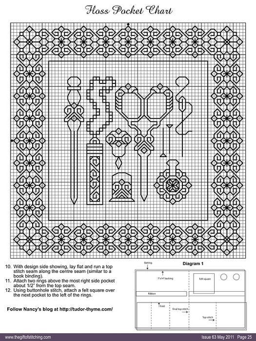 Pin by Erica White on Crafts - Cross Stitch Patterns | Pinterest ...