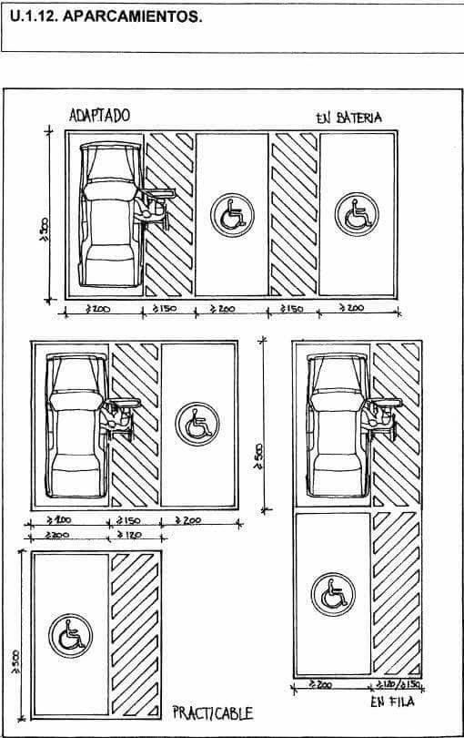 22688721 1195038970626455 332051495676791462 510 for Normas para planos arquitectonicos
