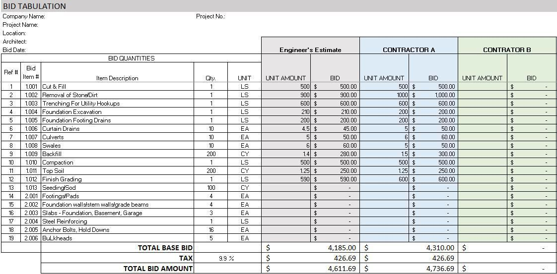 Free Construction Project Management Templates In Excel Estimate