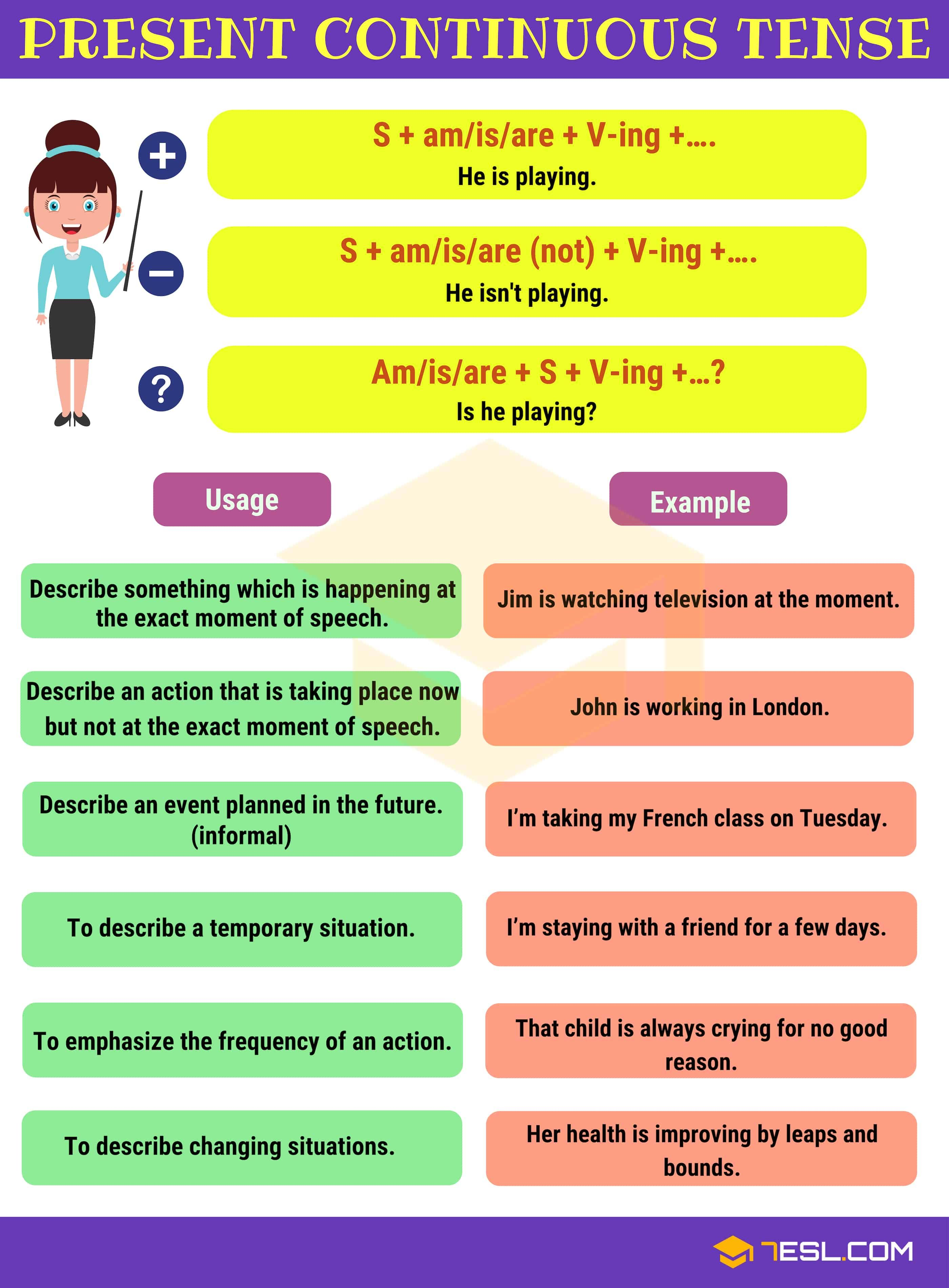 Present Continuous Tense: Useful Rules & Examples (con ...