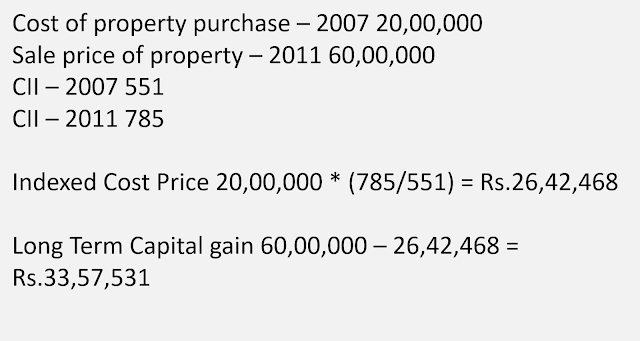 How To Calculate Long Term Capital Gain On Property House Sale With Indexation Example Capital Gain Capital Gains Tax Term