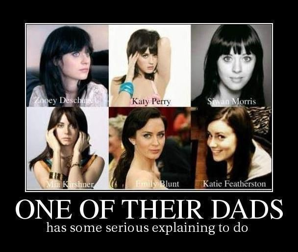 Celebrities and their Dads