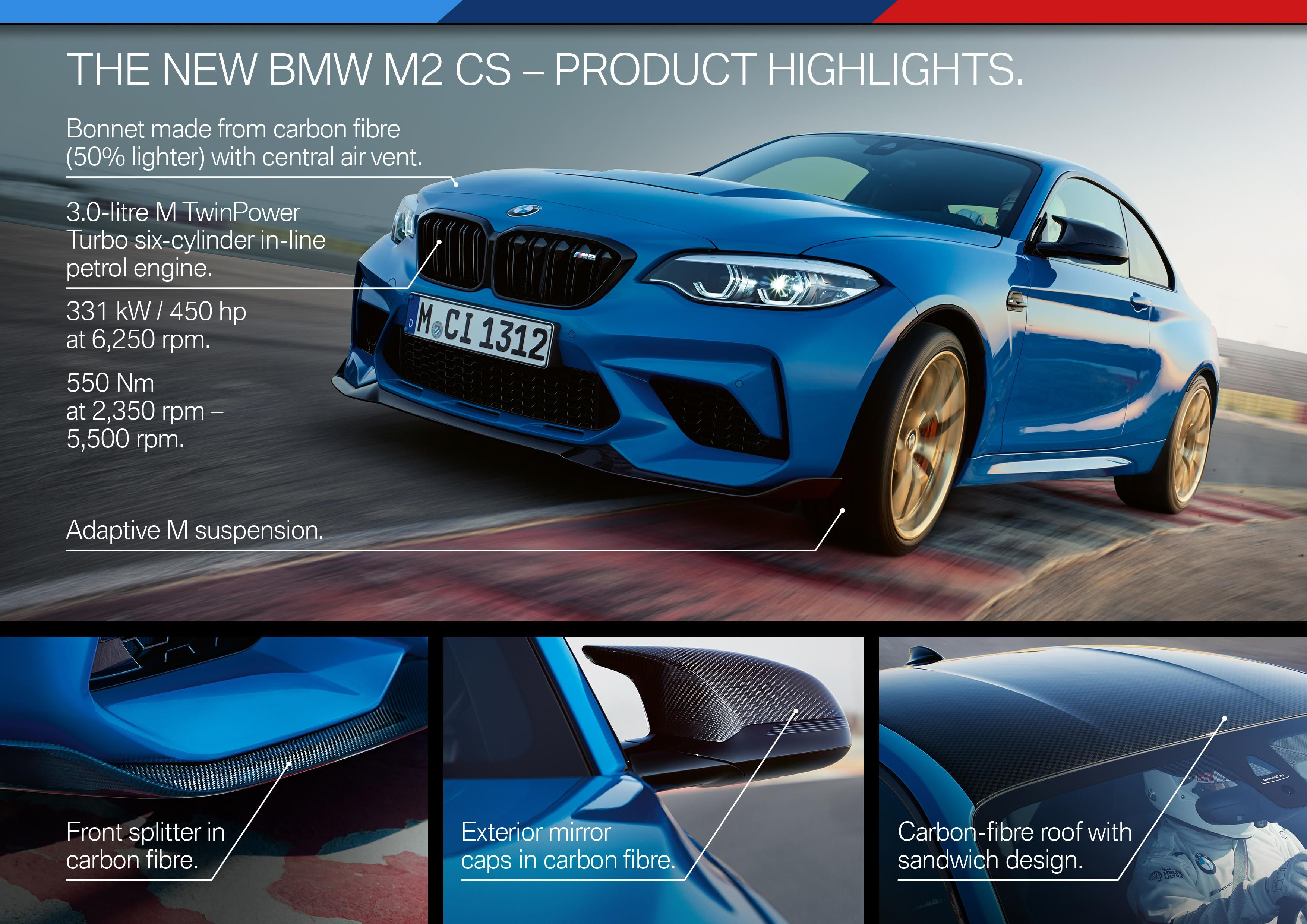 2020 Bmw M2 Cs Changes Compared To The M2 Competition Bmw Bmw M2 Career Development