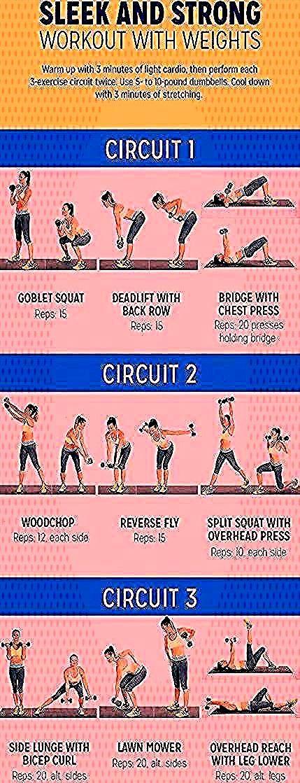 #inspiration #motivation #wallpaper #exercise #fitness #quotes #women #funny #ideas #diet #meme #cut...