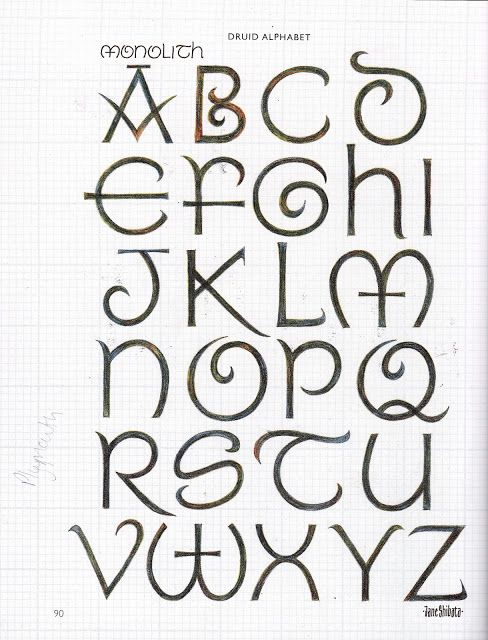 Cool Writing Fonts Hand Lettering Typography Alphabet