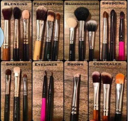 Photo of Best makeup brushes guide contouring products 41 Ideas