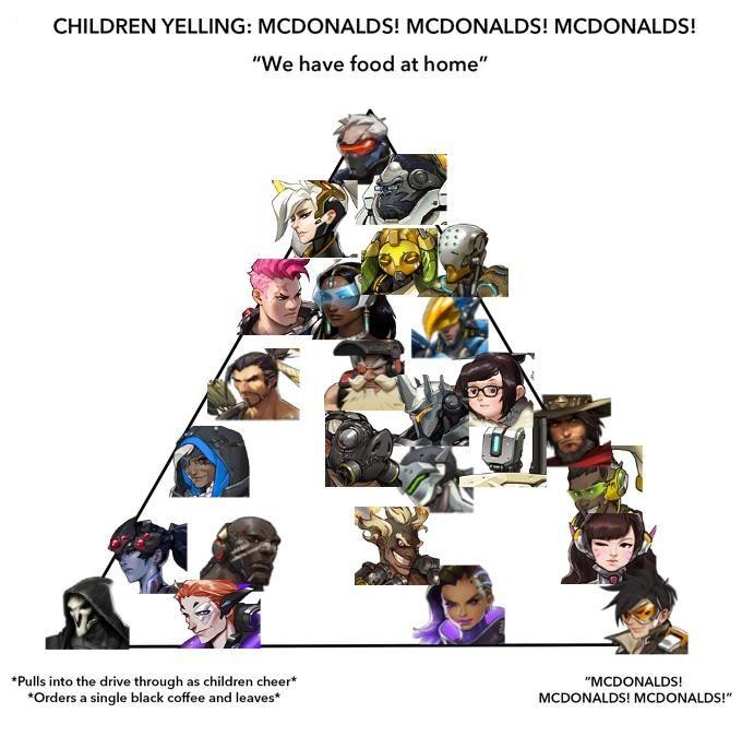 G55vovoqe0801 Jpg 680 675 Pixels Overwatch Memes Overwatch Funny Overwatch Comic