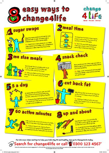 Display This Poster In Your School Showing Eight Ways To Live A