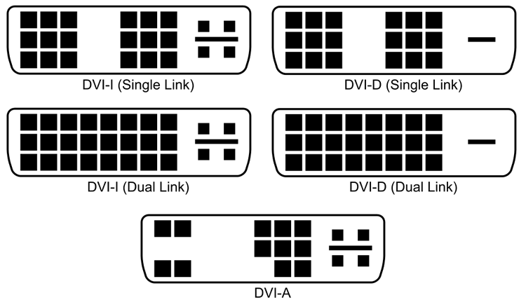 dvi connection types svg png 750 438 dvi hdmi connection dvi hdmi