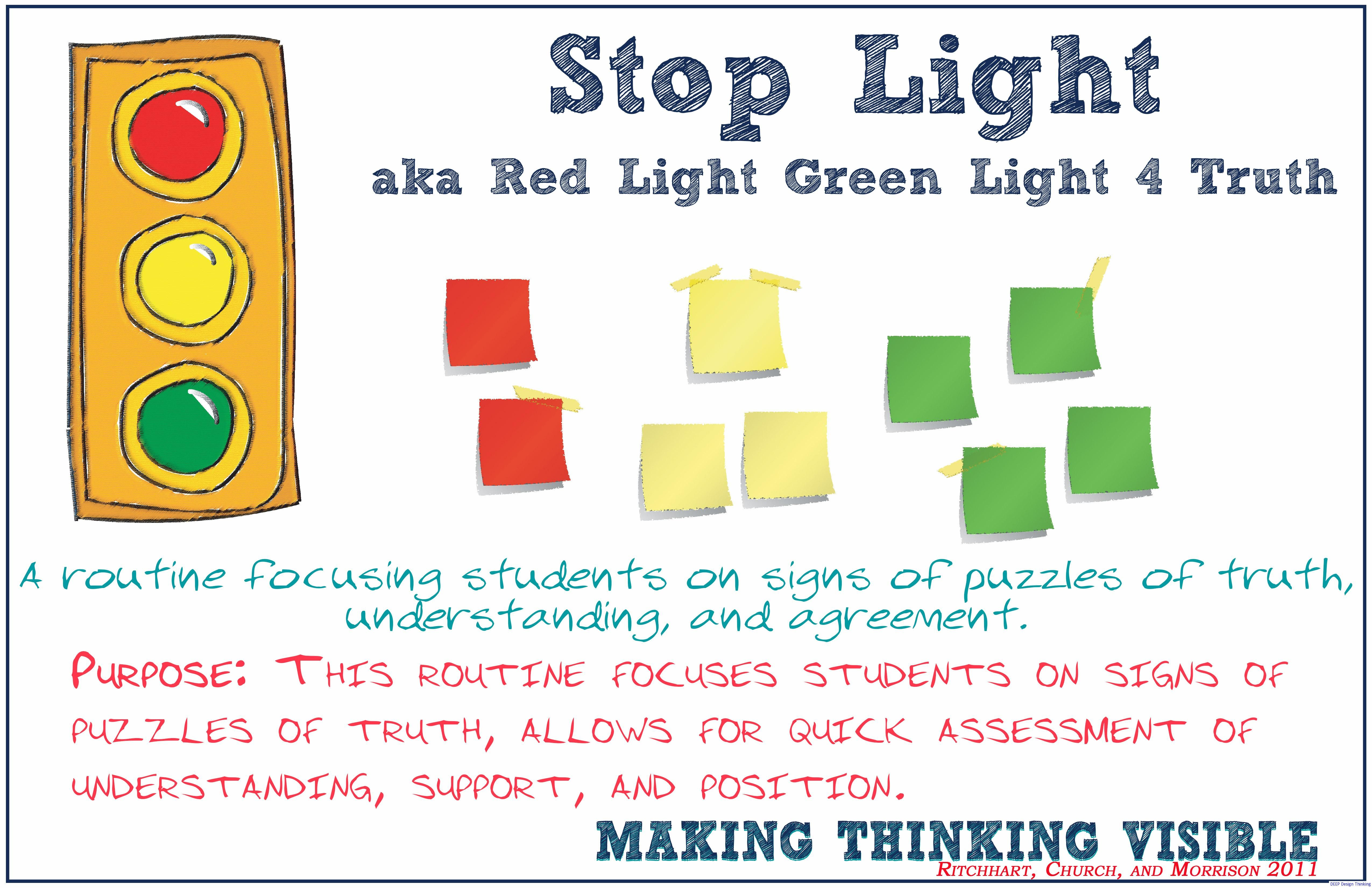 Visible Thinking Routine Stop Light With Images