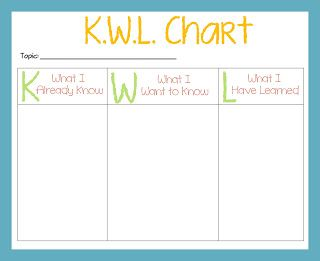 Printables Kwl Worksheet 1000 images about kwl on pinterest report writing activities and comprehension