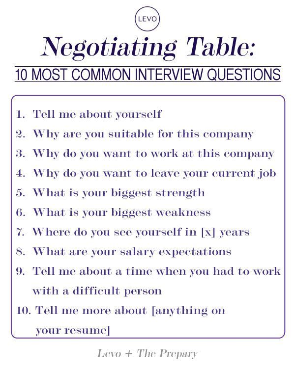 Awesome 10 Common Interview Questions! The Author, Jaime Petkanics, Walks You  Through The Questions Intended Common Interview Questions