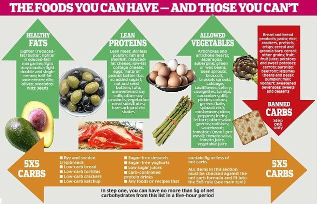 metabolism miracle: The revolutionary diet that can help you stay slim forever The metabolism miracle: The revolutionary diet that can help you stay slim forever | Mail OnlineThe metabolism miracle: The revolutionary diet that can help you stay slim forever | Mail Online