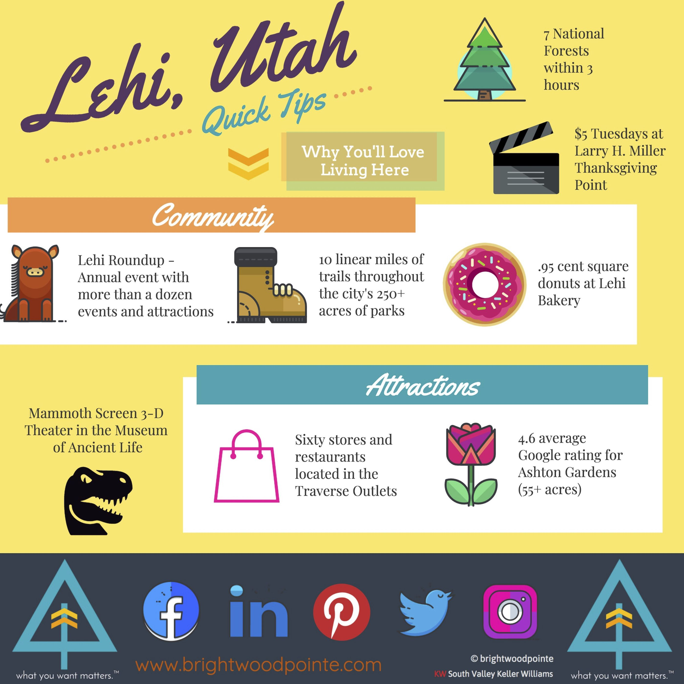 Why You Re Going To Love Living In Lehi Need Help Finding