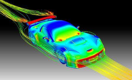Corvette CFD test | APR Ad ideas | Corvette, Gt cars