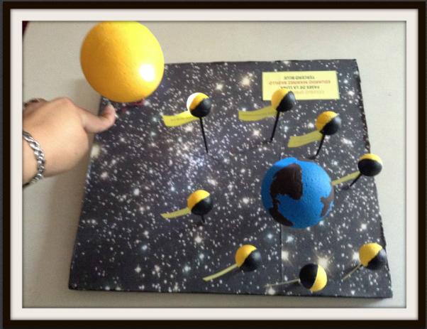 Fases de la Luna … | Fases de la luna, Manualidades, Proyectos de ...