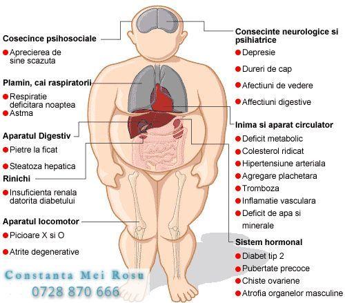 de la durere varicoză