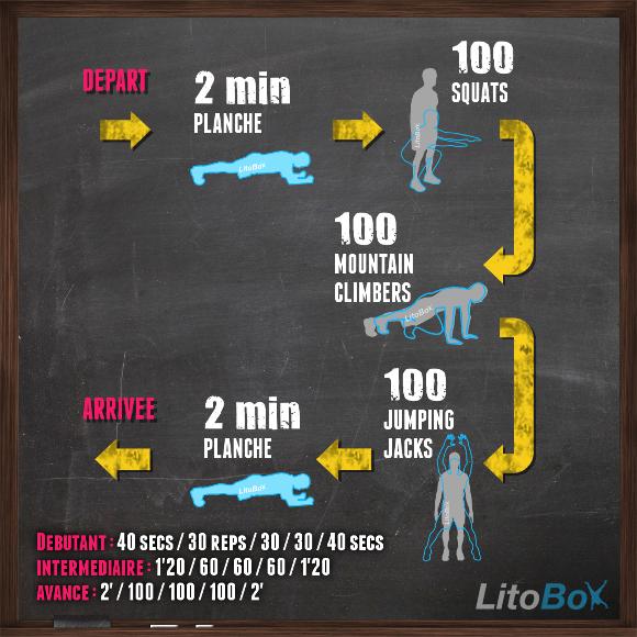 Entraînement de HICT à la maison #152 | Litobox, Crossfit ...