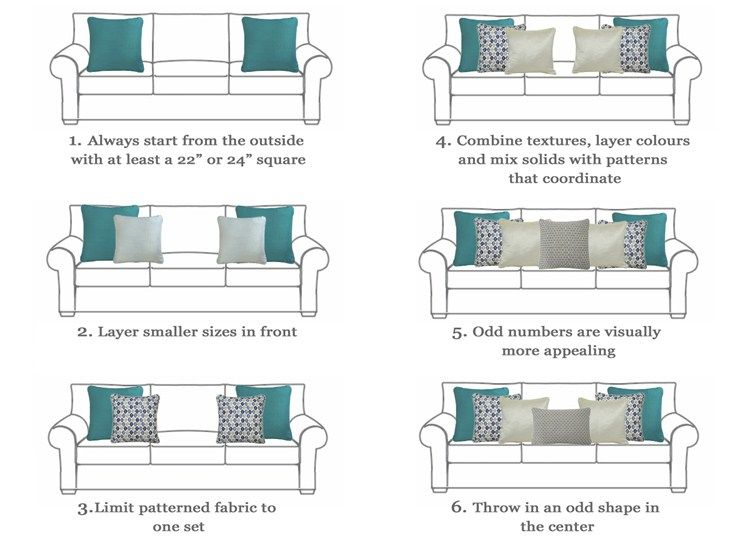 arranging cushions on a sofa uk