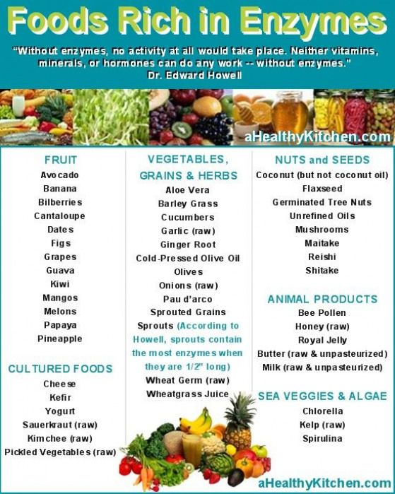 What foods have fat burning enzymes