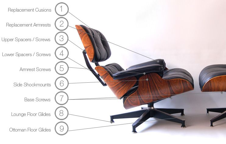 Www Modernconscience Com Eames Lounge Chair Replica Outdoor Dining Chair Cushions Dining Chair Cushions