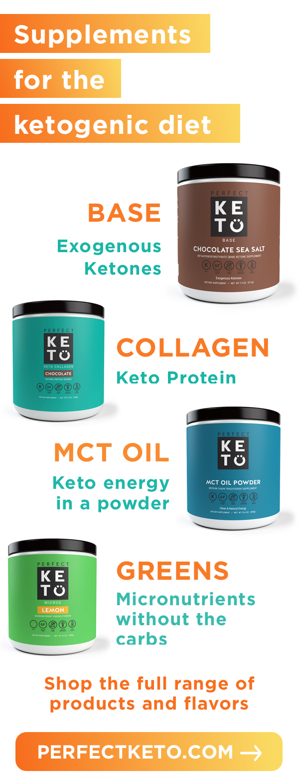 Pin by Perfect Keto Keto Supplement on Keto Content