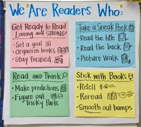 Reading workshop anchor chart we are readers who also and rh pinterest