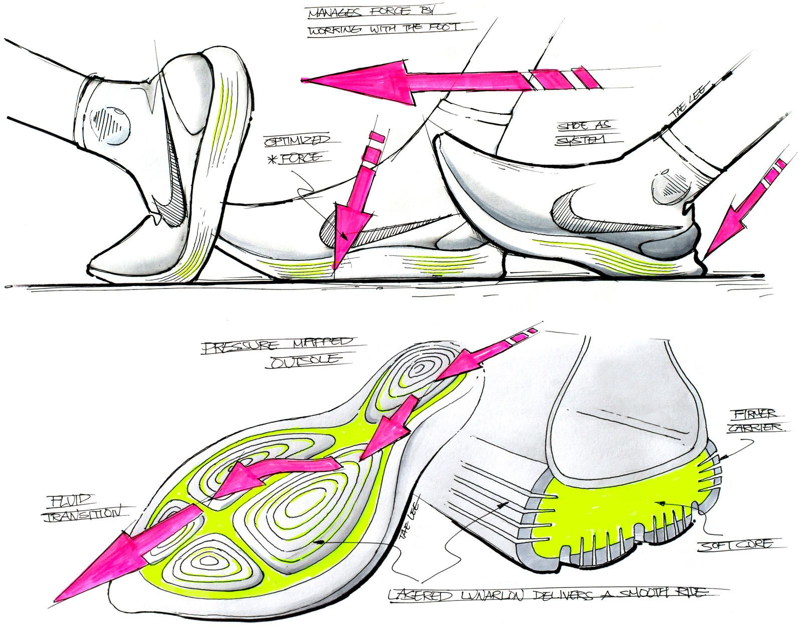 Nike LunarEpic Flyknit Introduces The Future Of Running is part of Shoe design sketches - Featuring a revolutionary midheight collar design and a new tooling system, the LunarEpic Flyknit offers a virtually vanishing fit, fluid feel and superior softness