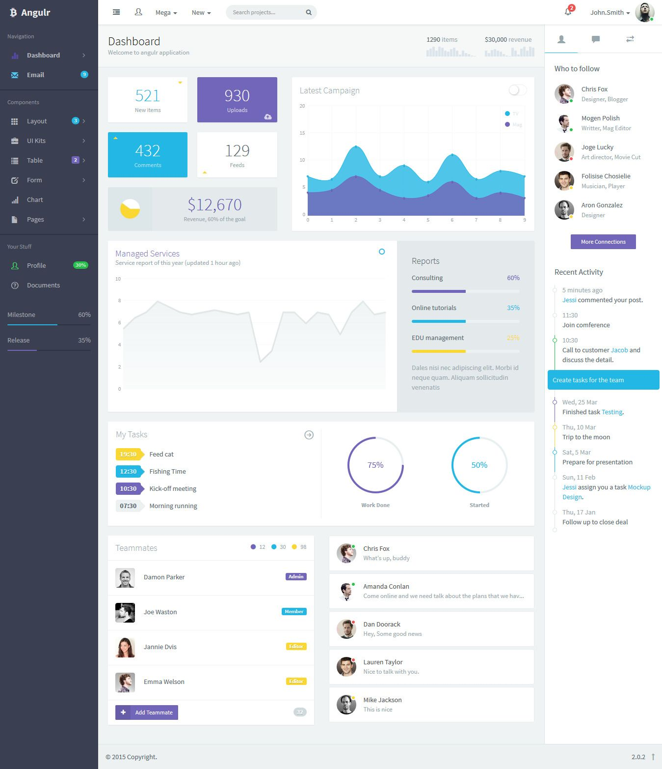 Angulr bootstrap admin web app with angularjs download for Banking dashboard templates