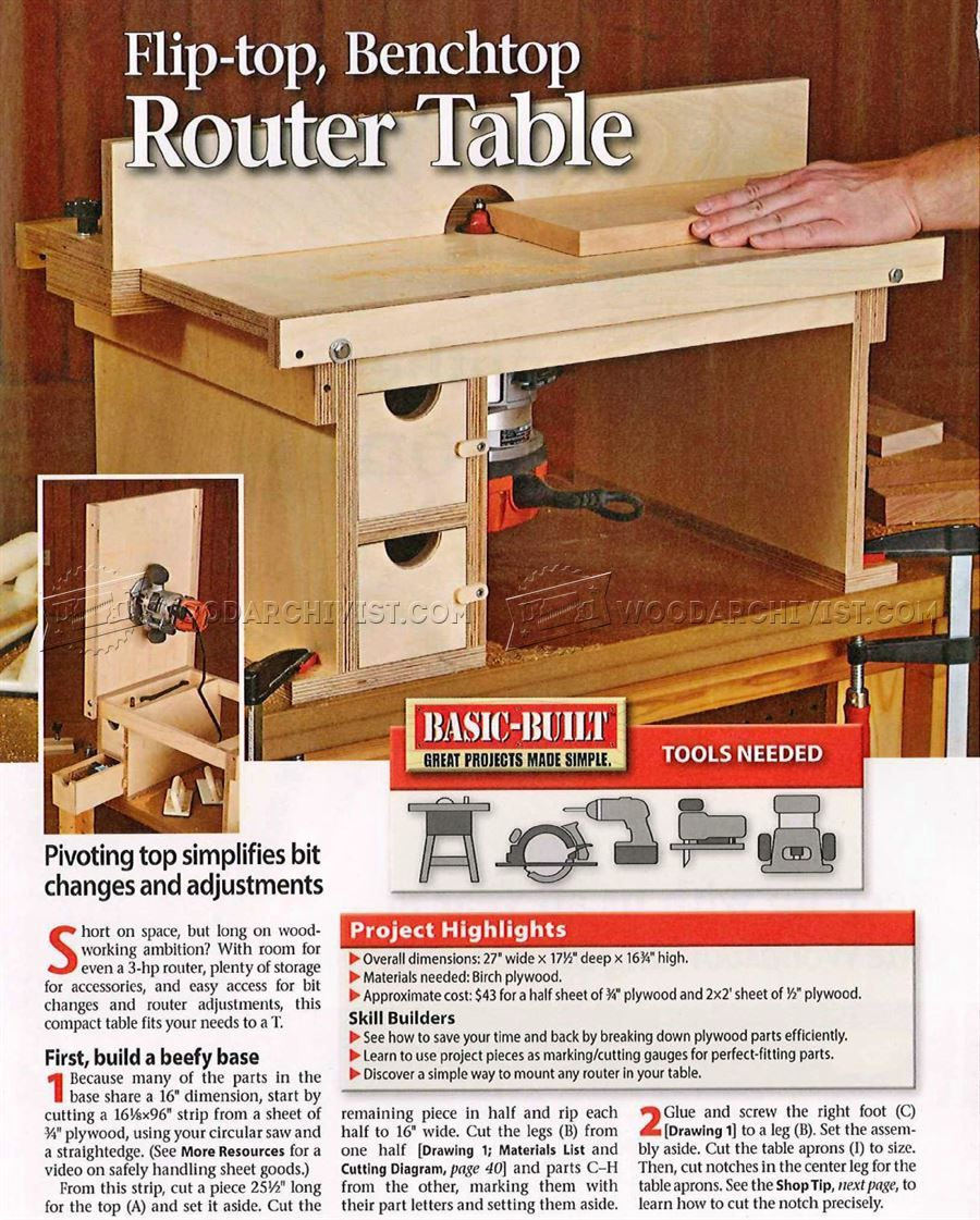 Incredible 2020 Benchtop Router Table Plans Router Woodworking Unemploymentrelief Wooden Chair Designs For Living Room Unemploymentrelieforg