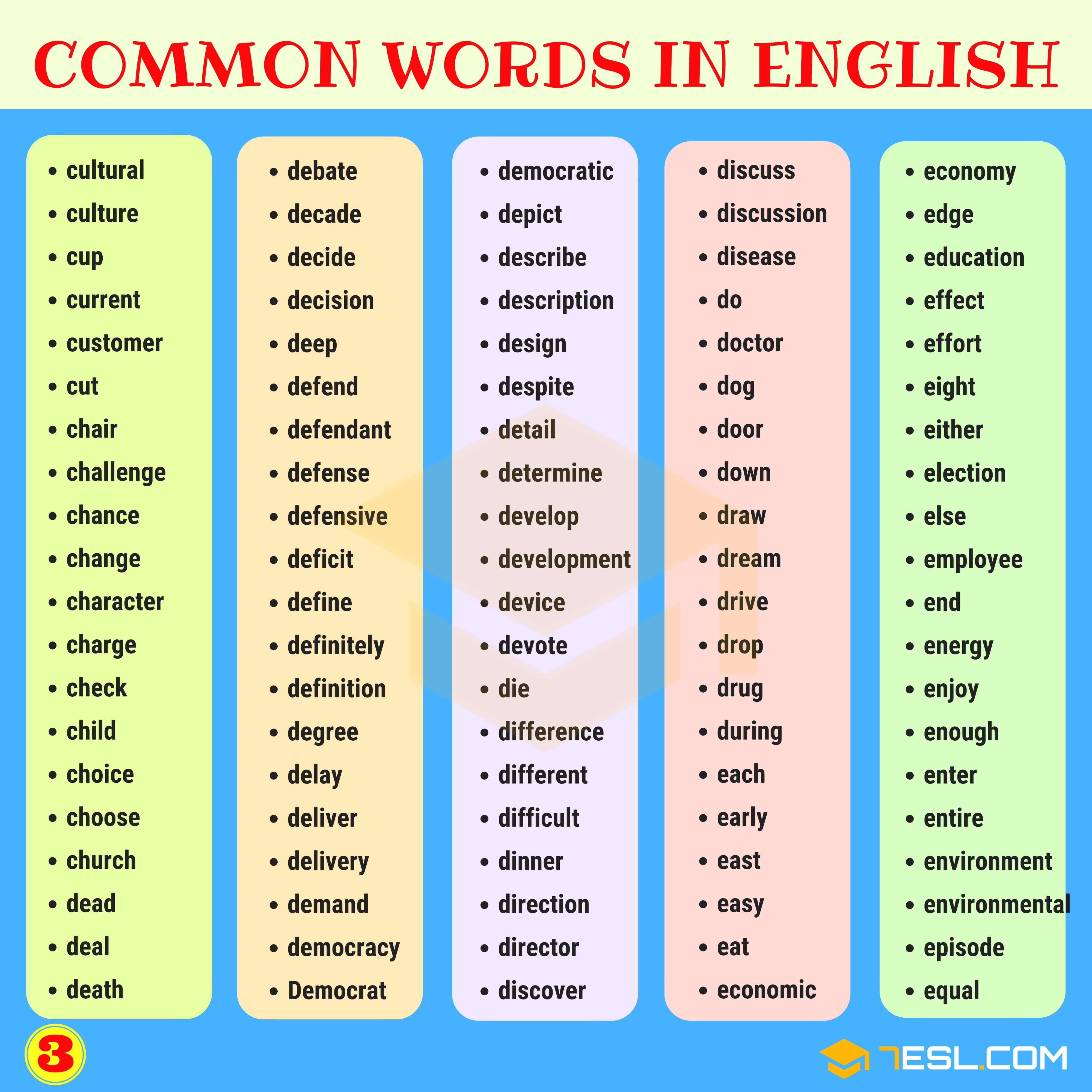 1000 Most Common Words In English From A Z English Vocabulary Words Learn English Words English Words