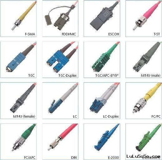 Different Types Of Fiber Optic Connectors
