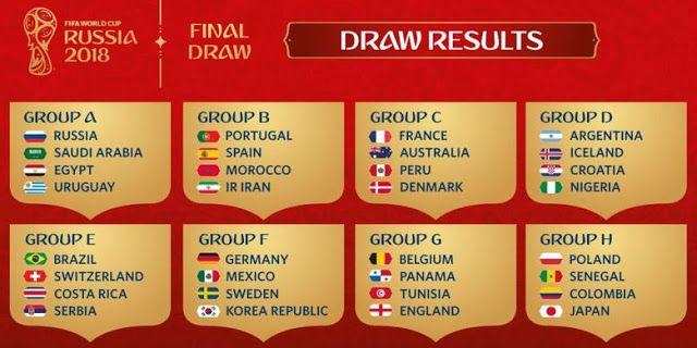 Hasil Drawing Piala Dunia Ift Ttjbsno