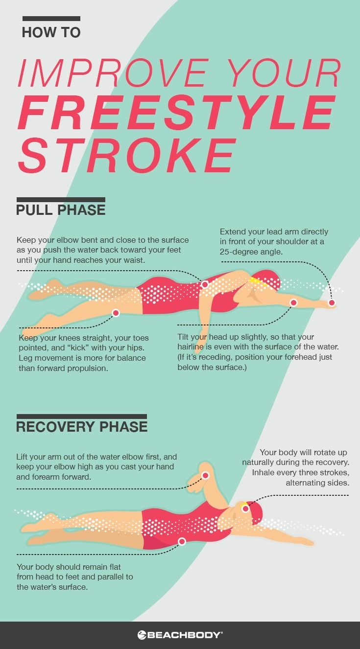 how to improve your freestyle stroke | triathlon, beachbody and swimming