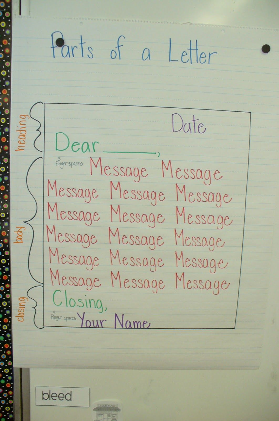 Parts Of A Letter Anchor Chart My Kids Still Can T Get The Hang Of