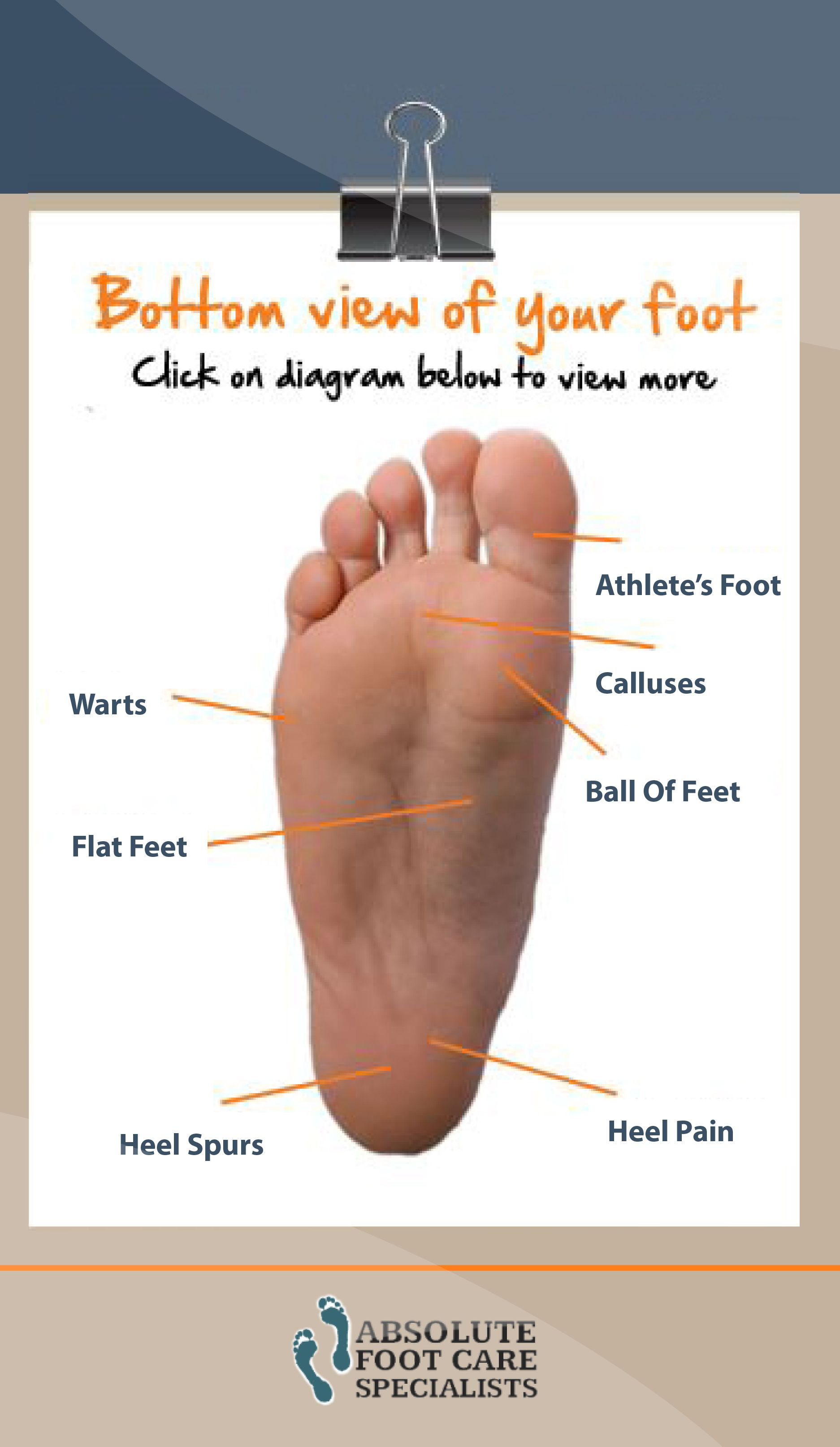 How To Get The Blood Flowing In Your Feet