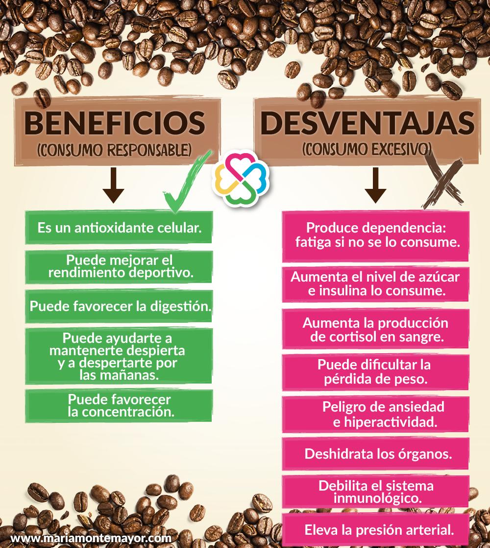 Tomo Cafe O No Desventajas De Tomar Cafe Para Tu Salud Nutricion Cafe Salud